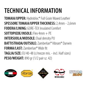 Technical Information 1004