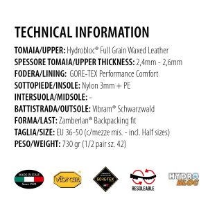 Technical Information 5030