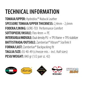 Technical Information 966 2