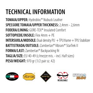 Technical Information 981